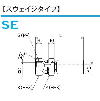 画像1: SE-PF金具(スウェイジタイプ)02 04 06 08サイズ (1)